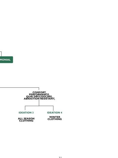 Chetak commandoes final Document_Redacte