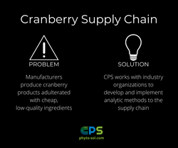 CPS_Cranberry Supply Chain