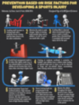 injury-prevention-infographic-drew16-xl.