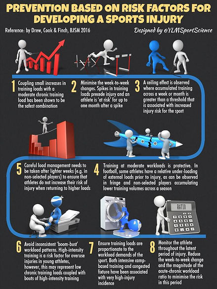 injury-prevention-infographic-drew16-xl.
