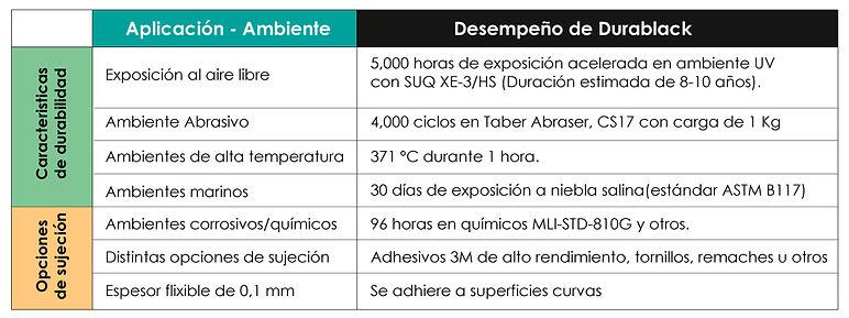 Especificaciones-Durablack.jpg