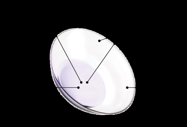 Duette-Patient-webpage-Lens-Diagram.png