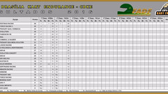 RESULTADO CBKE 2016 - Resultado 2ª Etapa
