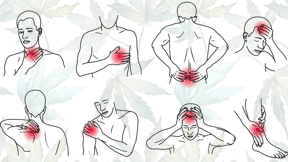 Hand-Drawn Characters Holding Different Parts of Their Body Highlighted with Red to Designate Pain