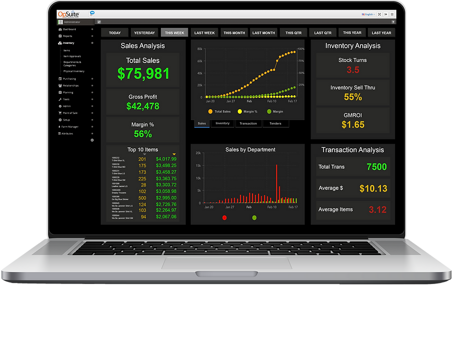 OpSuite Dashboard