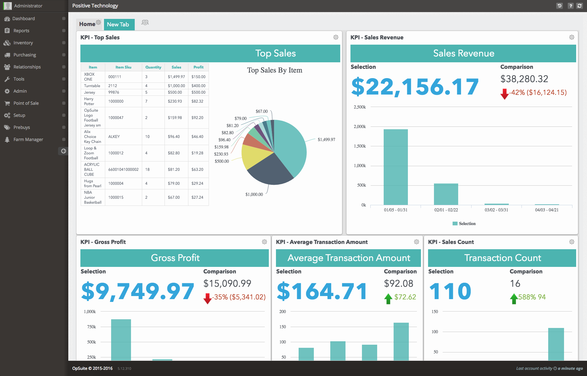 OpSuite Sales Dashboard