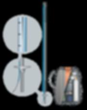 Cavimeter - Sistema de evaluacion de instalacion de pernos de anclaje
