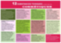 Les 12 substances toxiques à éviter