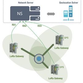 [미래기업포커스]데이터얼라이언스, 로라 위치 측위 게이트웨이 개발