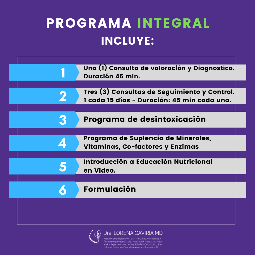 Programa INTEGRAL: $197 US - 4 CONSULTAS