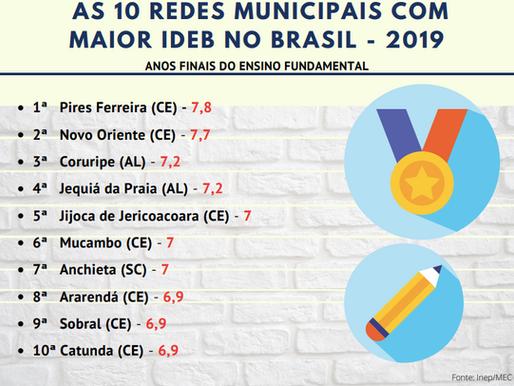 Brasil: melhores redes municipais (EF2)