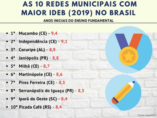 Brasil: melhores redes municipais (EF1)