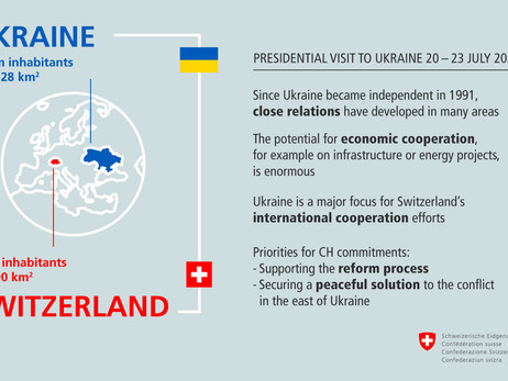 UN Peace Keeping and Switzerland (Funding)