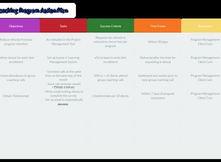 Sample Coaching Program Action Plan