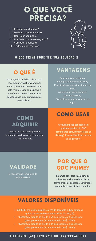 Infográfico Laranja e Rosa sobre Tipos de Aprendizes.png