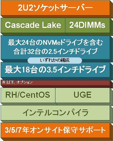 R740XD-csl.jpg