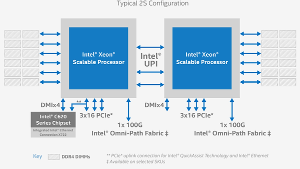 skylake blockdiagram