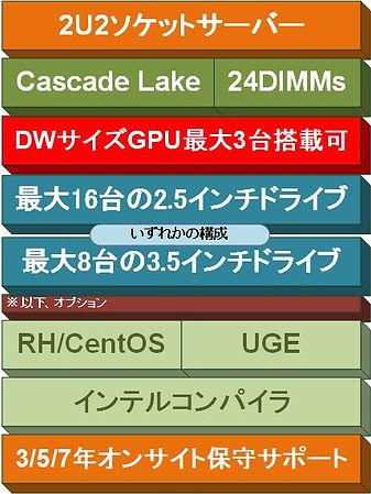 R740-csl.jpg