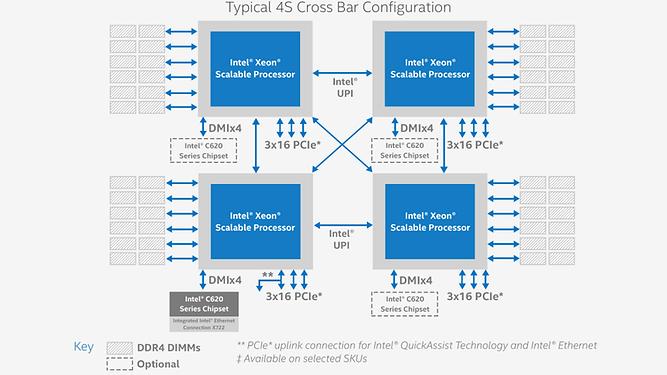 Skylake block diagram