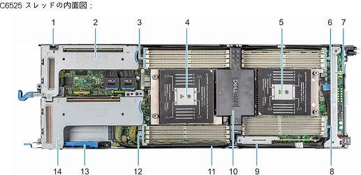 C6525-thread-internal.jpg