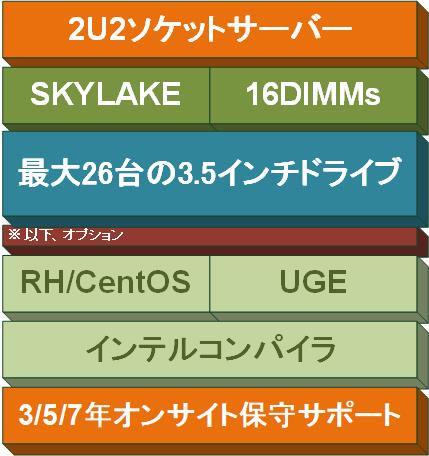 R740xd2-intro.jpg