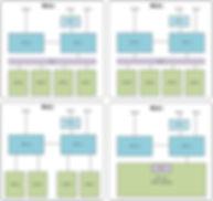 C4140 PCIeConfiguration