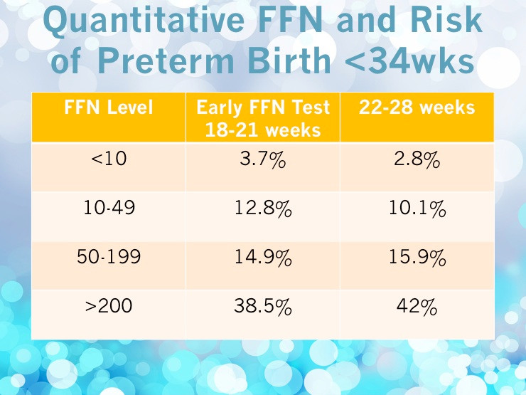 fetal-fibronectin-thest-is-a-test-completed-to-establish-the-likelyhood-of-a-mother-delivering-preterm