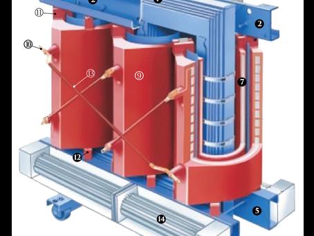 ¿Cuáles son las partes de un Transformador Seco Encapsulado en Resina?