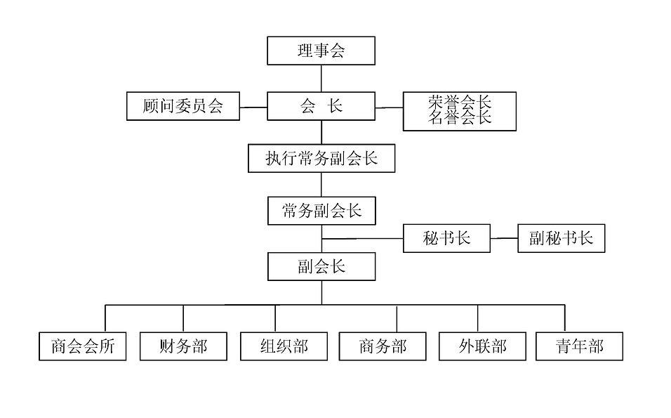 组织结构图(以此为准).jpg