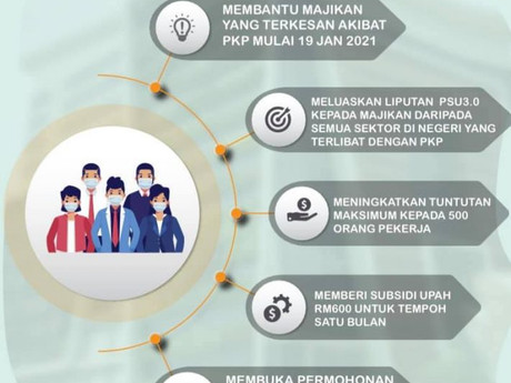 Are you up to date with the latest Program Subsidi Upah?
