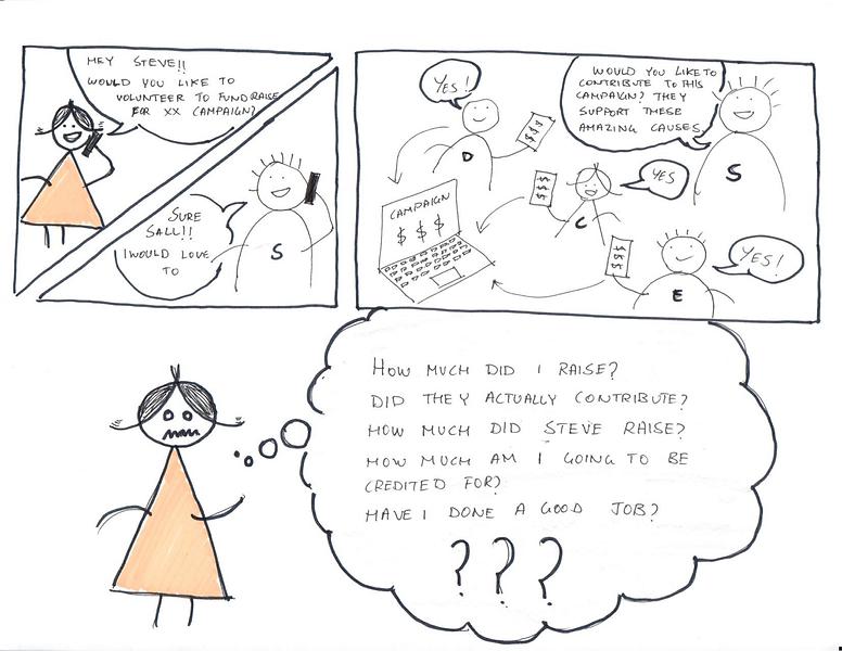 Raiser Tool Storyboard (1)-2.png