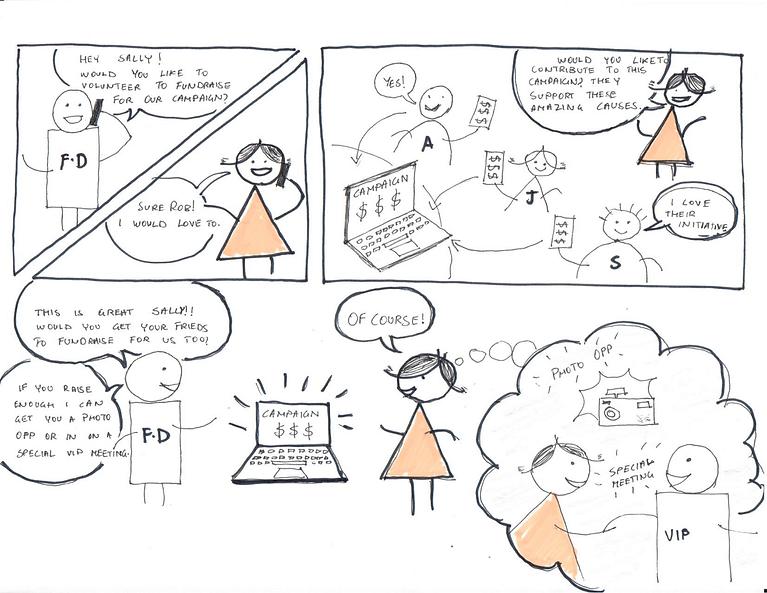 Raiser Tool Storyboard (1)-1.png