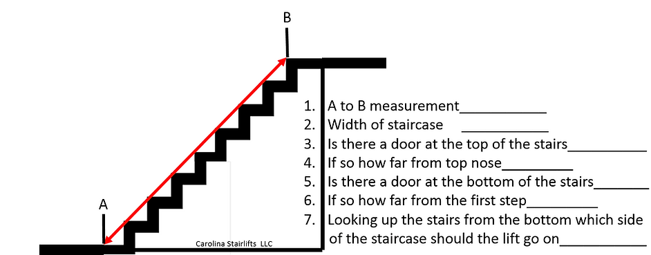 How to measure for a Stairlift