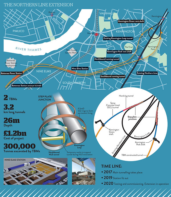Norther Line Extension infographics Anthea