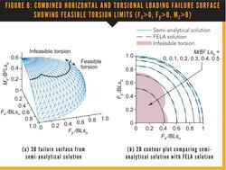 Figure 6 Cooling_edited