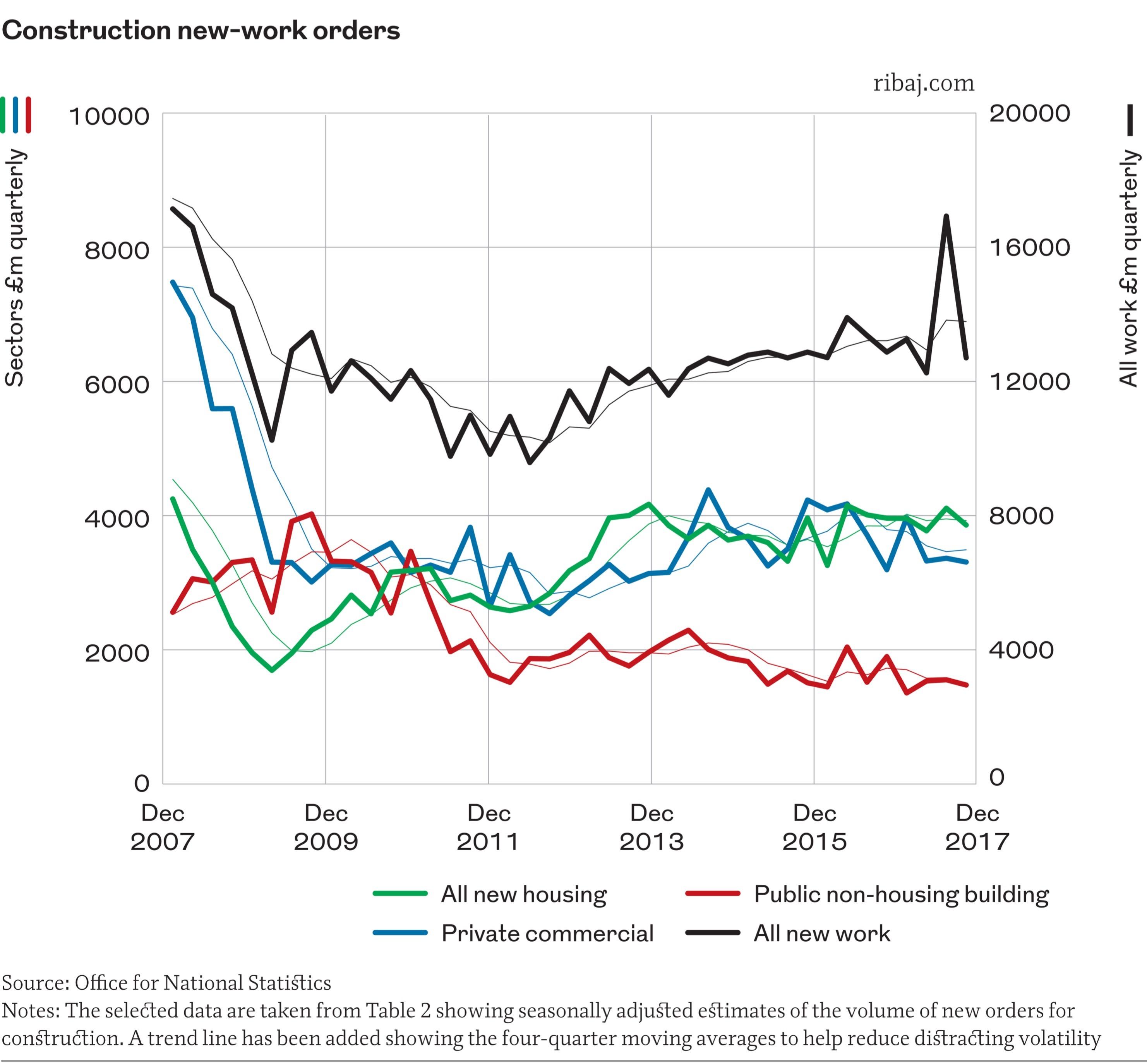 Graph 5_edited_edited