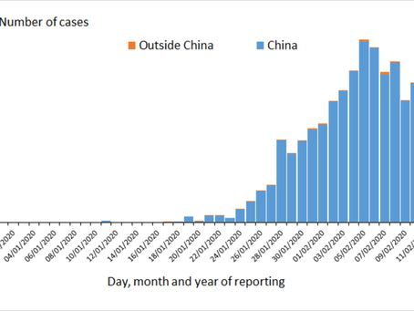 Deaths from Coronavirus outbreak surpasses 1000 and over 42,000 confirmed cases have been reported