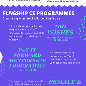 A Snapshot of YWLC's Community Engagement