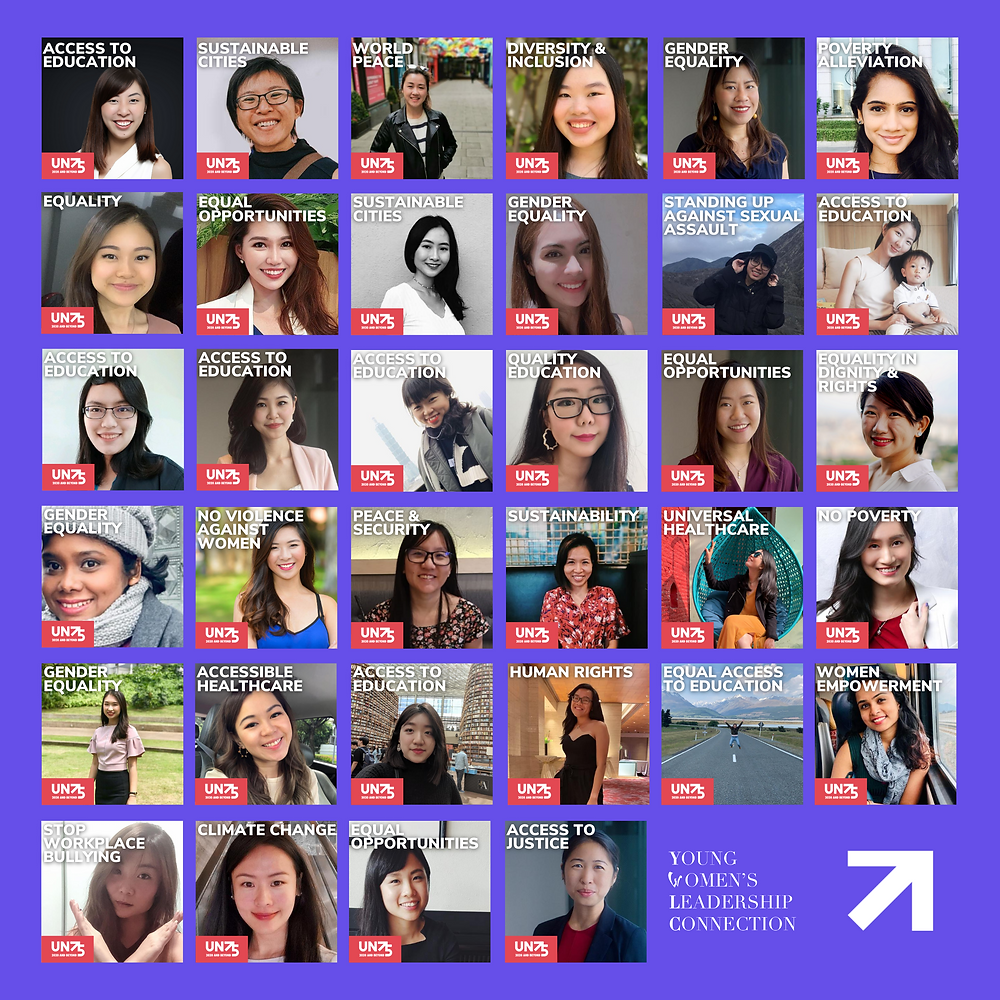 Young Women's Leadership Connection members and the causes they stand for for event with UN75