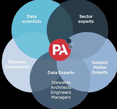 afbeelding PA people cirkels.png