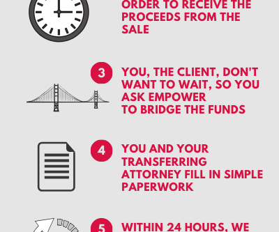 Bridging Finance In 6 Simple Steps - Infographic
