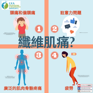 你知道有人患有纖維肌痛嗎?