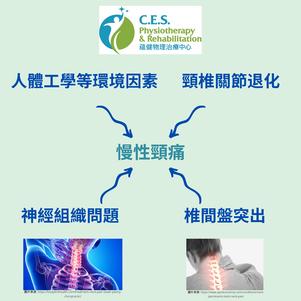 慢性頸痛:C.E.S.可以怎樣幫忙