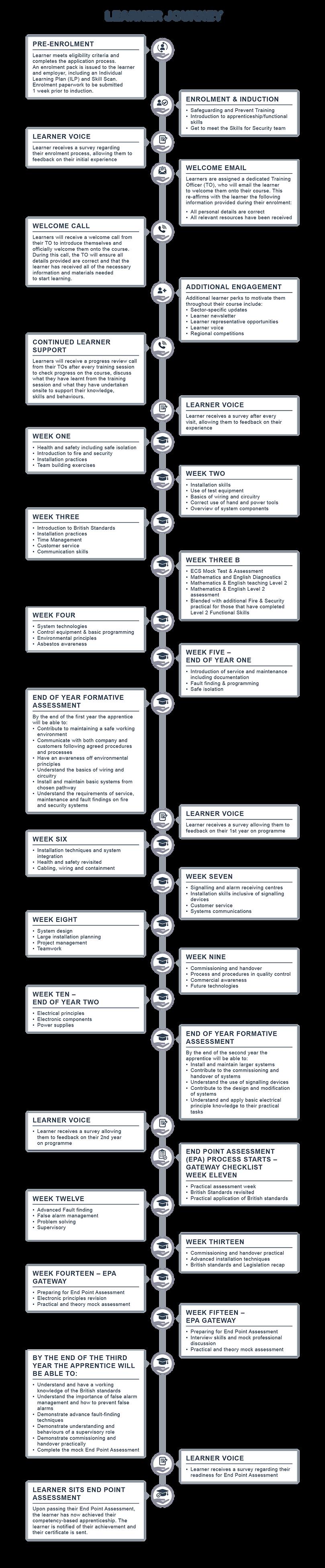 roadmap2.png