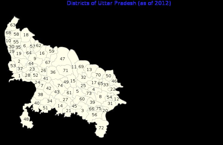districts 75 U.P.