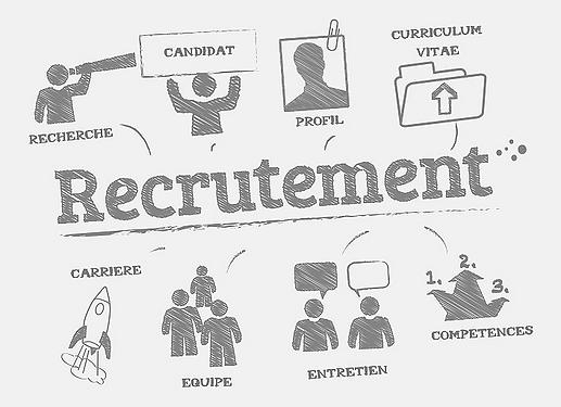 recrutement de personnels