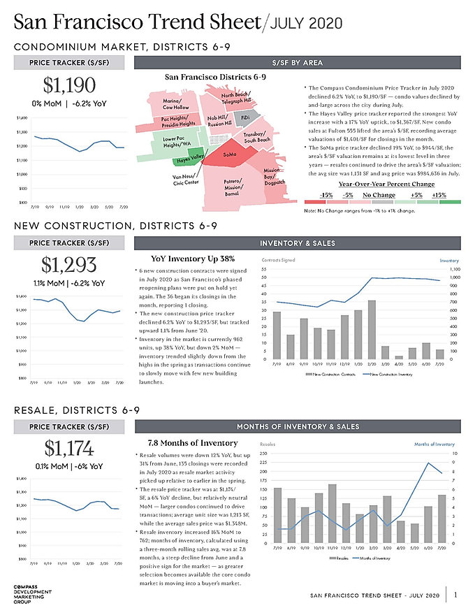 Pages from SF_Trend_Sheet_July_2020.jpg