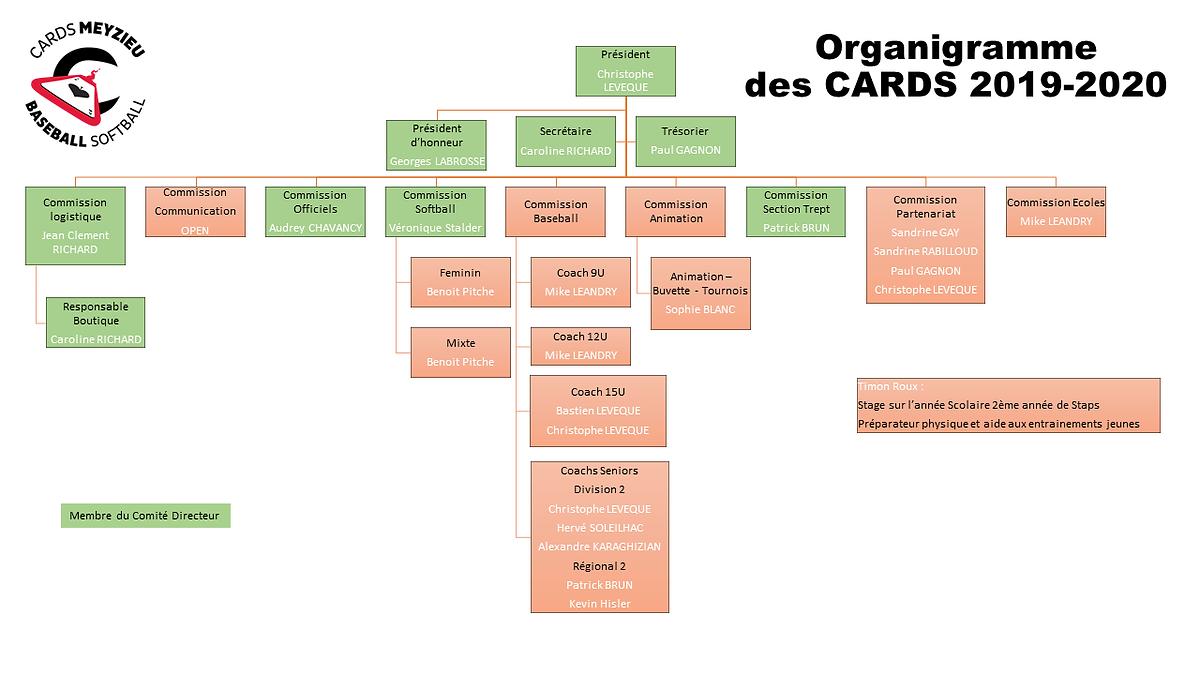 AG Ordinaire 21-02-20 rev00.png