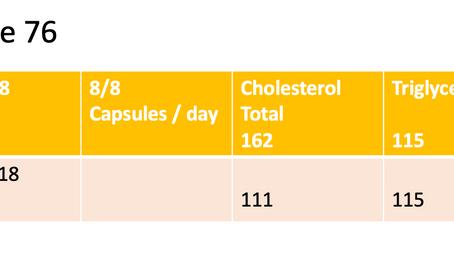 Cholesterol LDL Kidney Rejuvenation: Christina C. age 76