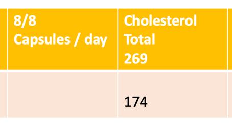 Cholesterol Triglycerides LDL Rejuvenation: Kee N. age 70